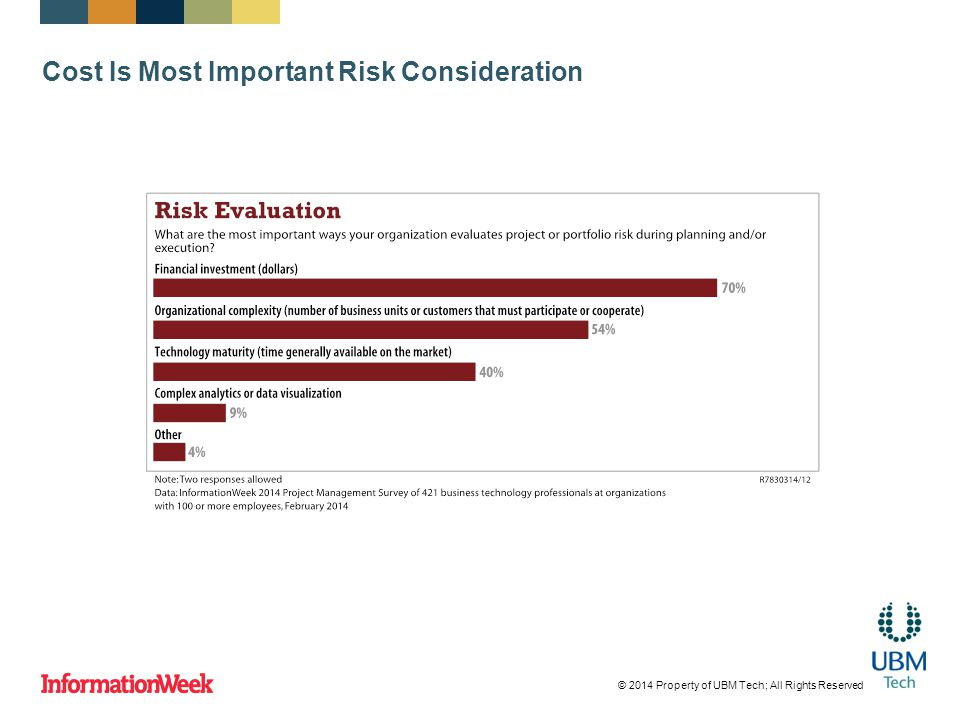 Cost Is Most Important Risk Consideration © 2014 Property of UBM Tech; All Rights Reserved