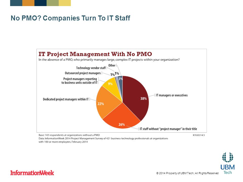 No PMO Companies Turn To IT Staff © 2014 Property of UBM Tech; All Rights Reserved