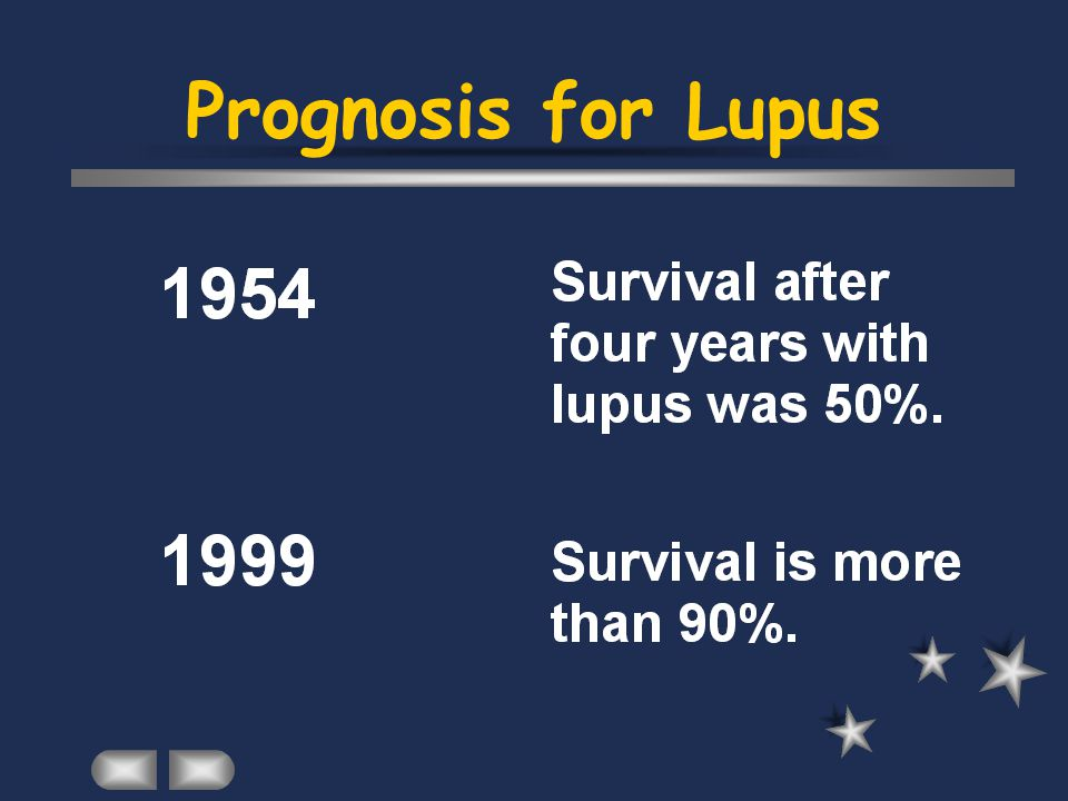 Prognosis for Lupus Greatly improved over the last few decades with at least 80-90% of all patients surviving ten years.