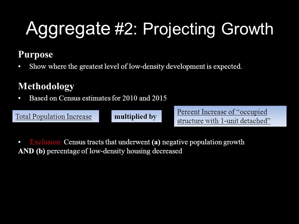 Aggregate #2: Projecting Growth Methodology Based on Census estimates for 2010 and 2015 Purpose Show where the greatest level of low-density development is expected.