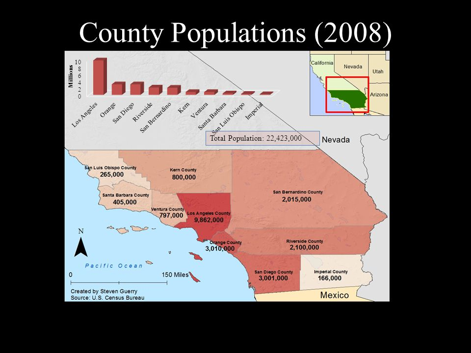 County Populations (2008) Total Population: 22,423,000