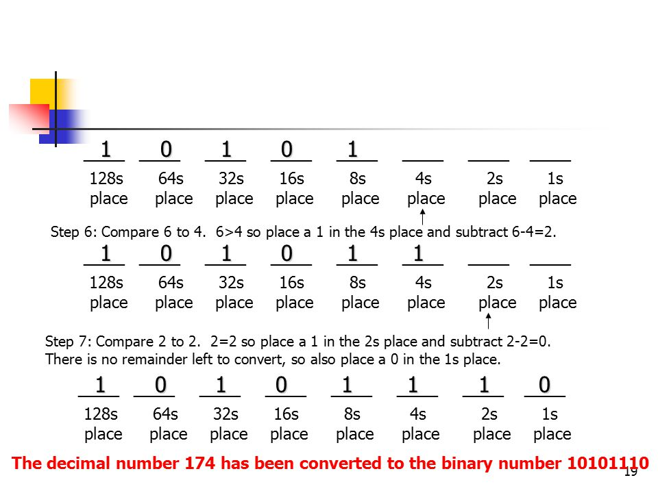19 ____ ____ ____ ____ 1s place 2s place 4s place 8s place 16s place 32s place 64s place 128s place 0 Step 6: Compare 6 to 4.