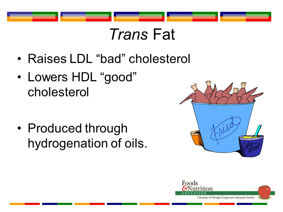 Trans Fat Raises LDL bad cholesterol Lowers HDL good cholesterol Produced through hydrogenation of oils.