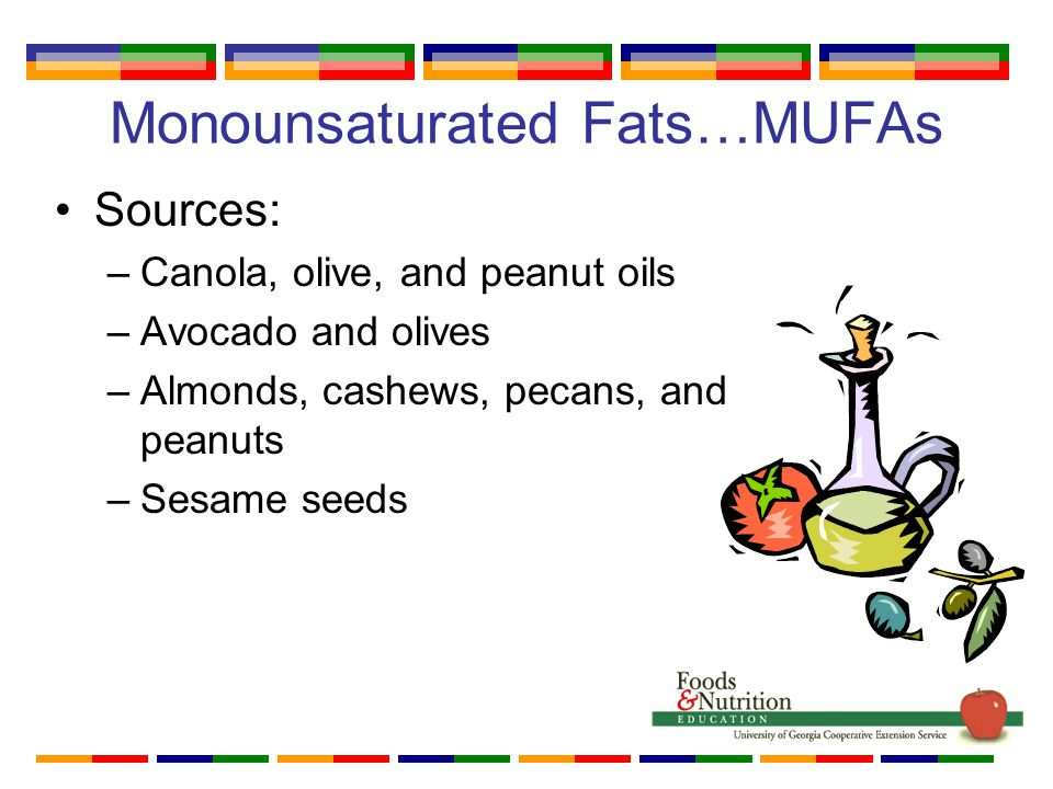 Monounsaturated Fats…MUFAs Sources: –Canola, olive, and peanut oils –Avocado and olives –Almonds, cashews, pecans, and peanuts –Sesame seeds