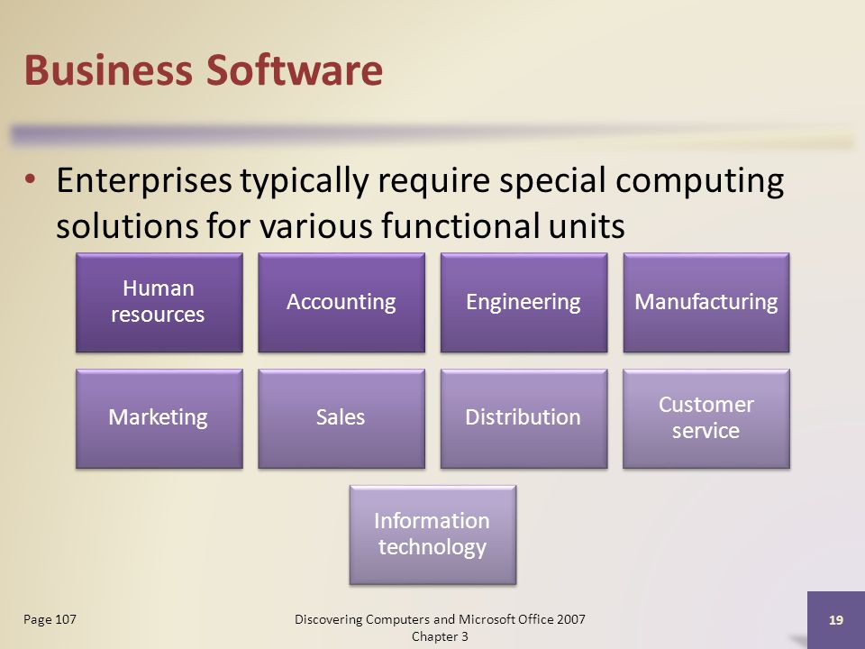 Business Software Enterprises typically require special computing solutions for various functional units 19 Page 107 Human resources AccountingEngineeringManufacturing MarketingSalesDistribution Customer service Information technology Discovering Computers and Microsoft Office 2007 Chapter 3