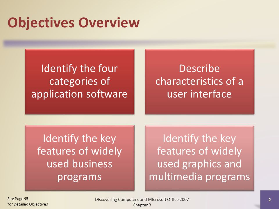 Objectives Overview Identify the four categories of application software Describe characteristics of a user interface Identify the key features of widely used business programs Identify the key features of widely used graphics and multimedia programs Discovering Computers and Microsoft Office 2007 Chapter 3 2 See Page 95 for Detailed Objectives