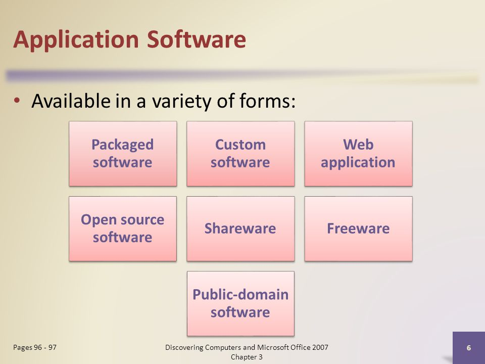 Application Software Available in a variety of forms: 6 Pages Packaged software Custom software Web application Open source software SharewareFreeware Public-domain software Discovering Computers and Microsoft Office 2007 Chapter 3