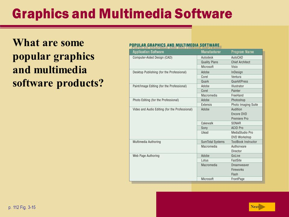 Graphics and Multimedia Software What are some popular graphics and multimedia software products.