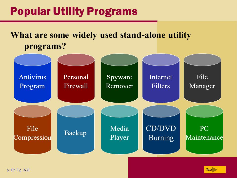 Popular Utility Programs What are some widely used stand-alone utility programs.