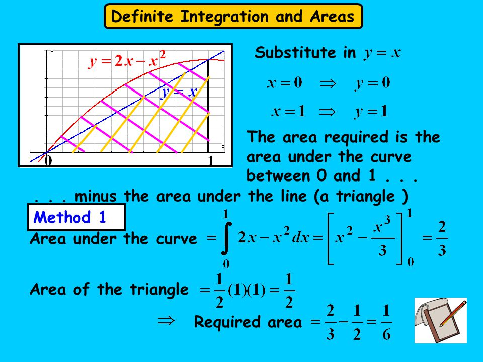 Definite Integration and Areas Substitute in The area required is the area under the curve between 0 and