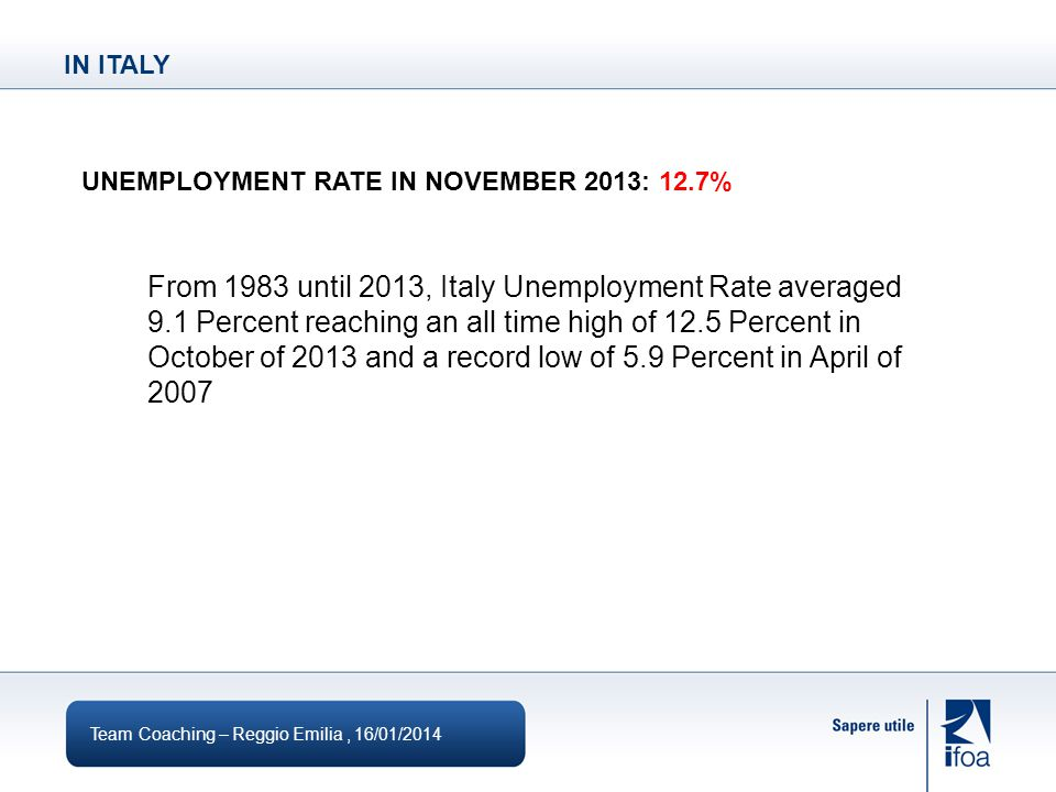 IN ITALY Team Coaching – Reggio Emilia, 16/01/2014 UNEMPLOYMENT RATE IN NOVEMBER 2013: 12.7% From 1983 until 2013, Italy Unemployment Rate averaged 9.1 Percent reaching an all time high of 12.5 Percent in October of 2013 and a record low of 5.9 Percent in April of 2007