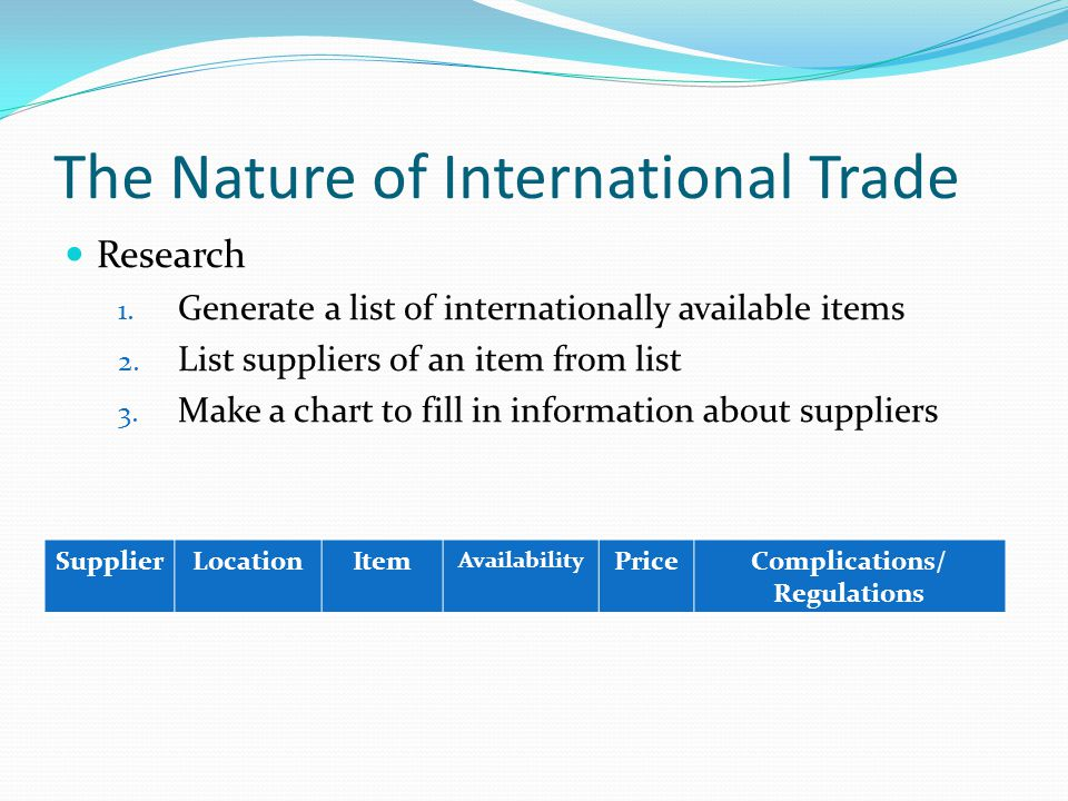 The Nature of International Trade Research 1. Generate a list of internationally available items 2.