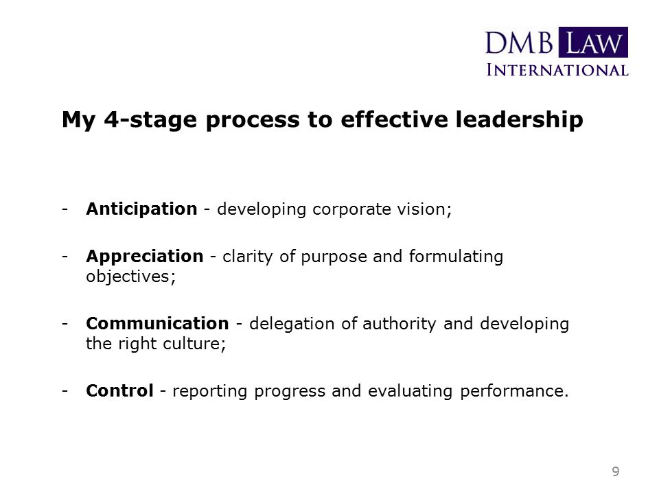 9 My 4-stage process to effective leadership -Anticipation - developing corporate vision; -Appreciation - clarity of purpose and formulating objective