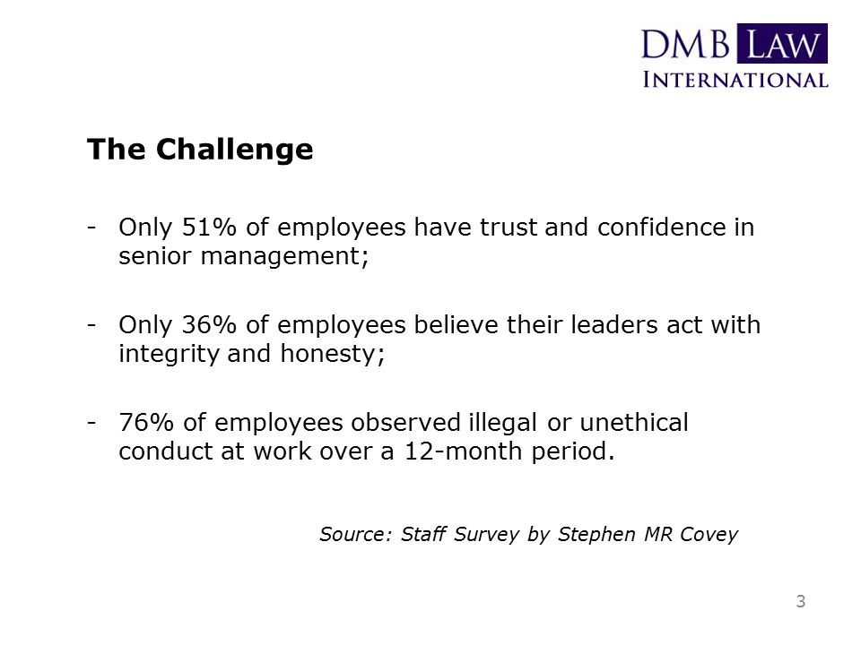 3 The Challenge -Only 51% of employees have trust and confidence in senior management; -Only 36% of employees believe their leaders act with integrity and honesty; -76% of employees observed illegal or unethical conduct at work over a 12-month period.