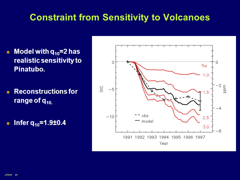 JTH15 41 Constraint from Sensitivity to Volcanoes Model with q 10 =2 has realistic sensitivity to Pinatubo.