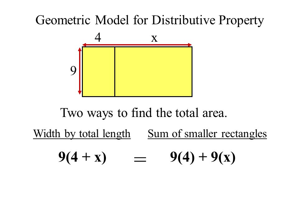 Distributive Property Variables Worksheet 2611139 Virtualdirinfo. Distributive Property Variables Worksheet. Worksheet. Distributive Property Variables Worksheet At Mspartners.co