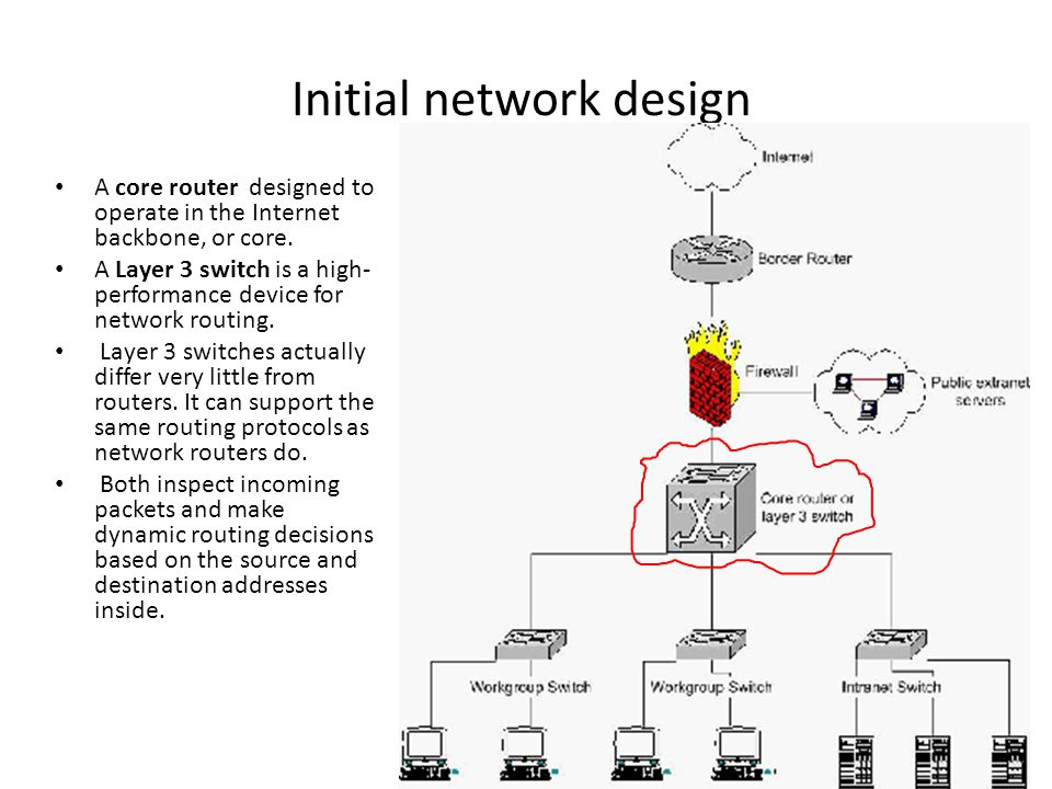 Initial network design A core router designed to operate in the Internet backbone, or core.
