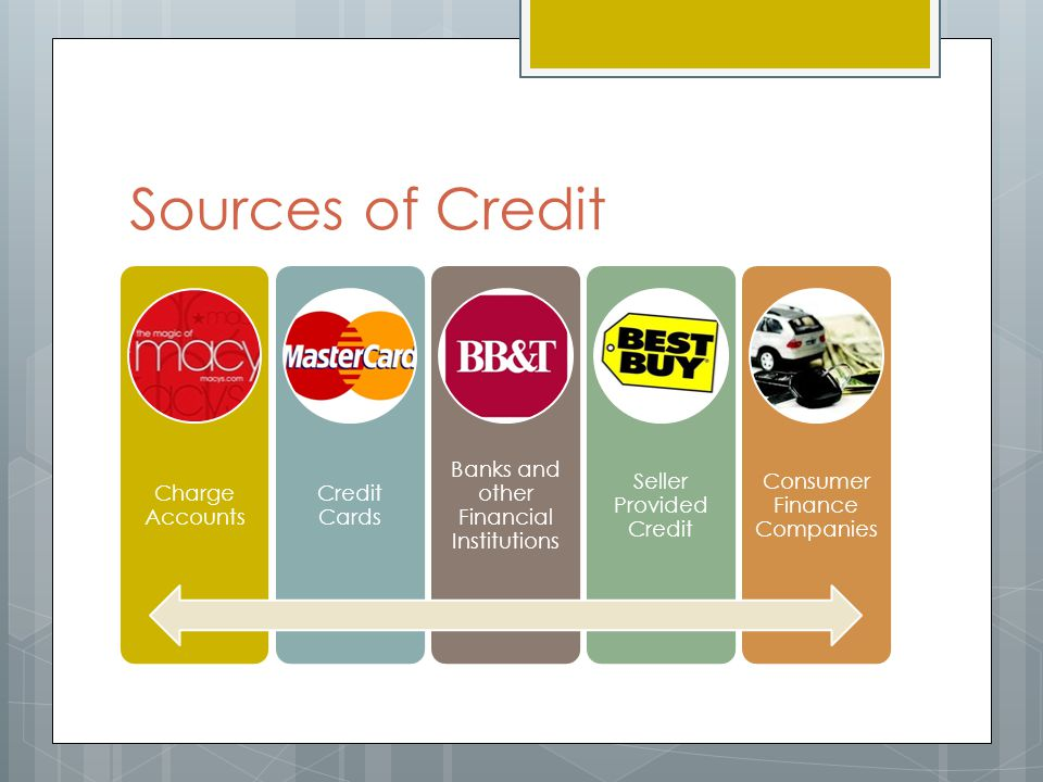 Sources of Credit Charge Accounts Credit Cards Banks and other Financial Institutions Seller Provided Credit Consumer Finance Companies