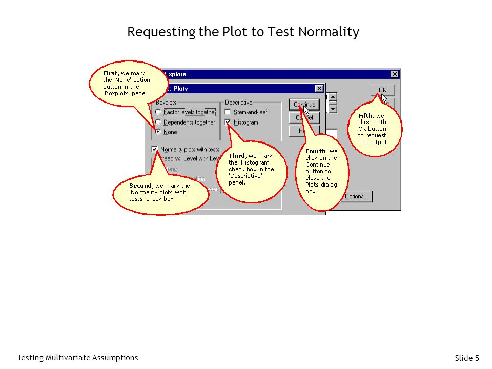 Slide 5 Requesting the Plot to Test Normality Testing Multivariate Assumptions