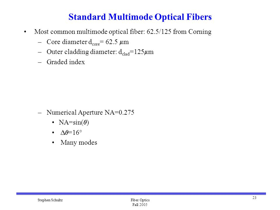 23 Stephen SchultzFiber Optics Fall 2005 Standard Multimode Optical Fibers Most common multimode optical fiber: 62.5/125 from Corning –Core diameter d core = 62.5  m –Outer cladding diameter: d clad =125  m –Graded index –Numerical Aperture NA=0.275 NA=sin(  )  =16° Many modes