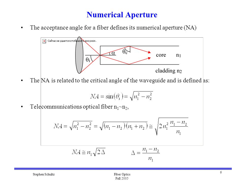 6 Stephen SchultzFiber Optics Fall 2005 Numerical Aperture The acceptance angle for a fiber defines its numerical aperture (NA) The NA is related to the critical angle of the waveguide and is defined as: Telecommunications optical fiber n 1 ~n 2,