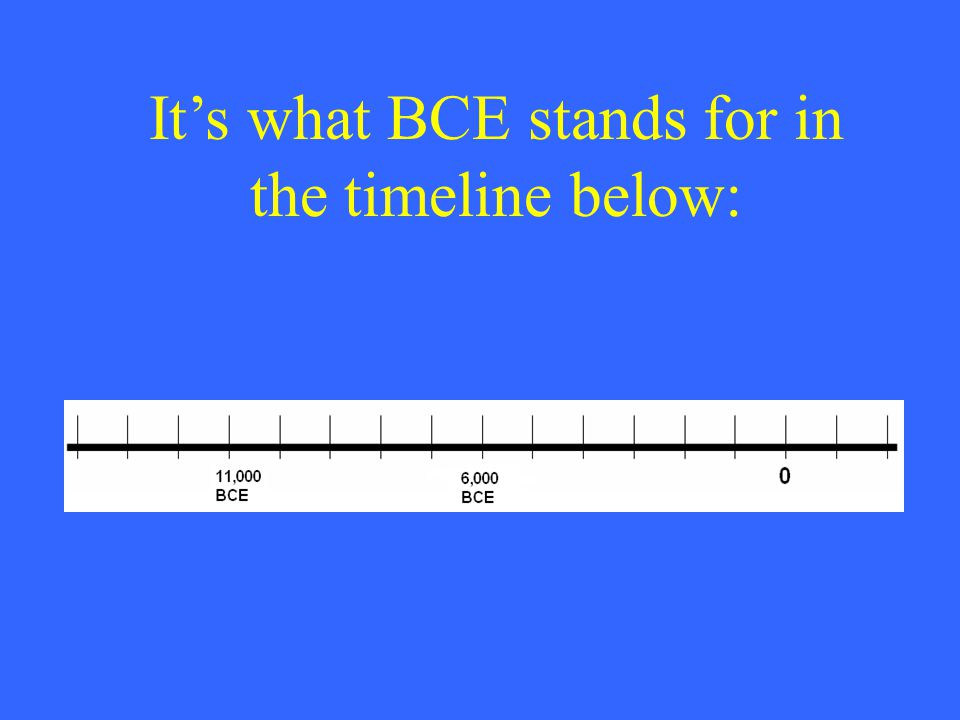 It's what BCE stands for in the timeline below: