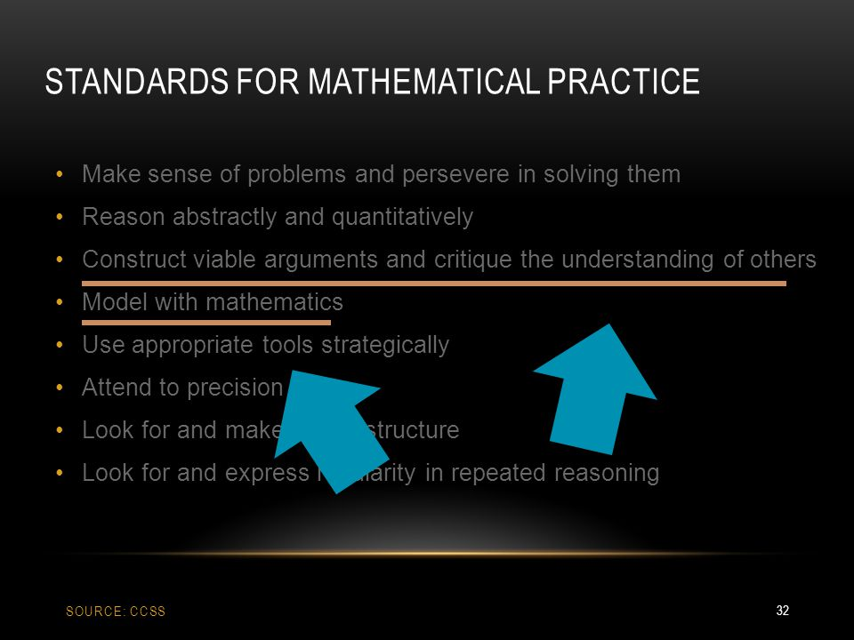 SOURCE: CCSS 32 STANDARDS FOR MATHEMATICAL PRACTICE Make sense of problems and persevere in solving them Reason abstractly and quantitatively Construct viable arguments and critique the understanding of others Model with mathematics Use appropriate tools strategically Attend to precision Look for and make use of structure Look for and express regularity in repeated reasoning