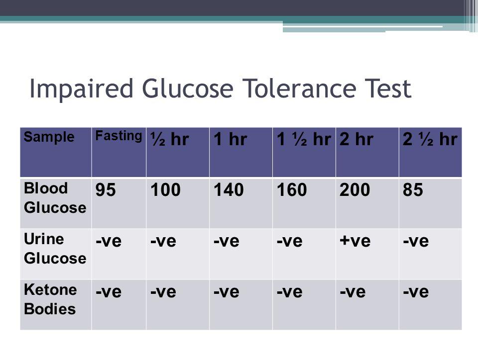 Impaired Glucose Tolerance Test Sample Fasting ½ hr1 hr1 ½ hr2 hr2 ½ hr Blood Glucose 9510014016020085 Urine Glucose -ve +ve-ve Ketone Bodies -ve