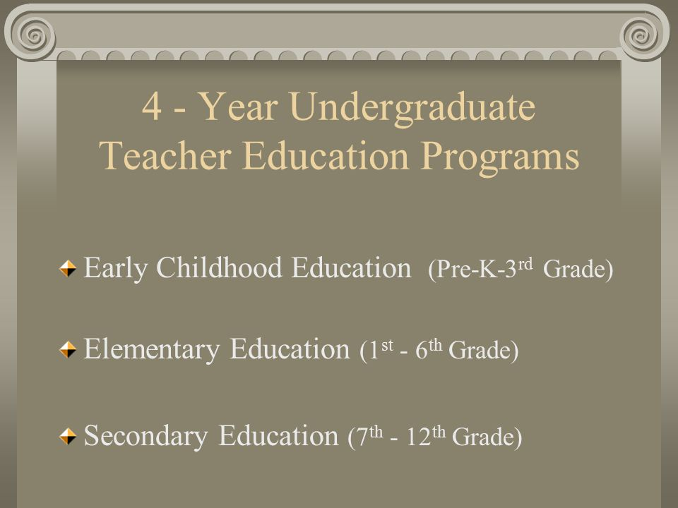 4 - Year Undergraduate Teacher Education Programs Early Childhood Education (Pre-K-3 rd Grade) Elementary Education (1 st - 6 th Grade) Secondary Education (7 th - 12 th Grade)