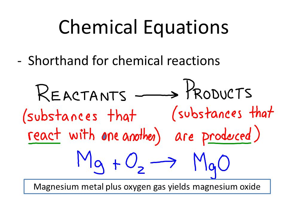 Chemical Equations -Shorthand for chemical reactions Magnesium metal plus oxygen gas yields magnesium oxide