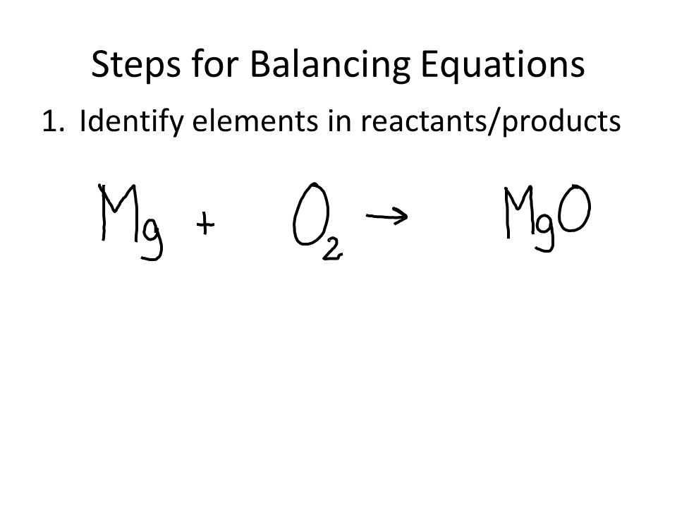 Steps for Balancing Equations 1.Identify elements in reactants/products