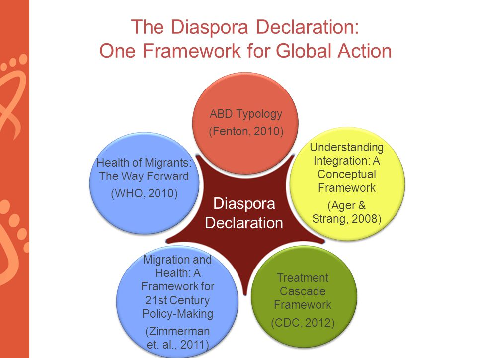 The Diaspora Declaration: One Framework for Global Action Health of Migrants: The Way Forward (WHO, 2010) Migration and Health: A Framework for 21st Century Policy-Making (Zimmerman et.