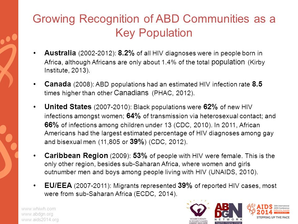 Growing Recognition of ABD Communities as a Key Population Australia ( ): 8.2% of all HIV diagnoses were in people born in Africa, although Africans are only about 1.4% of the total population (Kirby Institute, 2013).
