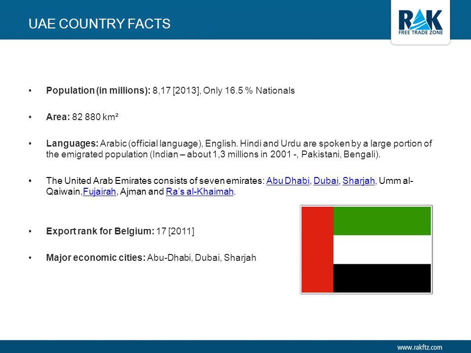 Business opportunities in the united arab emirates and rak ftz 2 uae altavistaventures Gallery