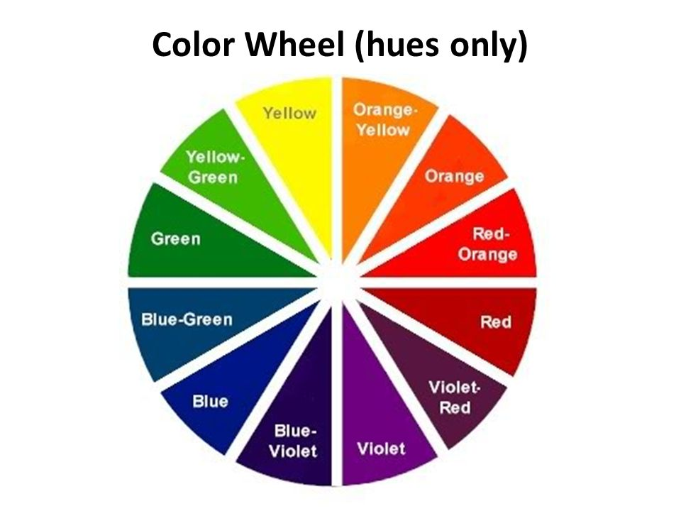 Color Wheel (hues only)