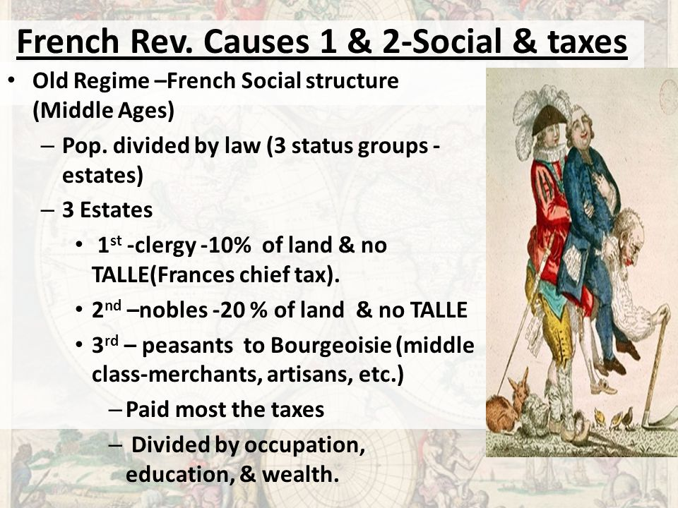 French Rev. Causes 1 & 2-Social & taxes Old Regime –French Social structure (Middle Ages) – Pop.