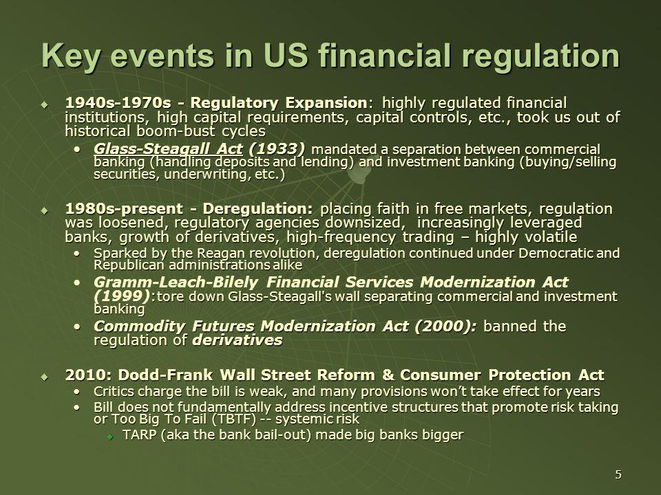 deregulation of gfc