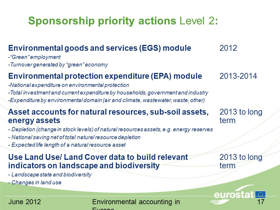 June 2012Environmental accounting in Europe 17 Sponsorship priority actions Level 2: Environmental goods and services (EGS) module - Green employment -Turnover generated by green economy 2012 Environmental protection expenditure (EPA) module -National expenditure on environmental protection -Total investment and current expenditure by households, government and industry -Expenditure by environmental domain (air and climate, wastewater, waste, other) Asset accounts for natural resources, sub-soil assets, energy assets - Depletion (change in stock levels) of natural resources assets, e.g.