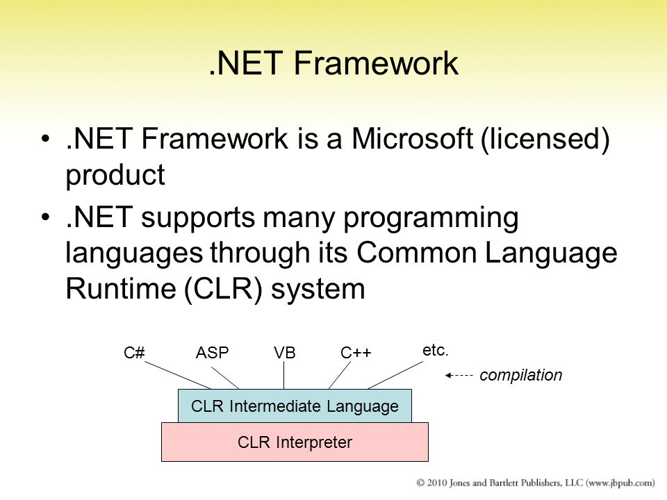 .NET Framework.NET Framework is a Microsoft (licensed) product.NET supports many programming languages through its Common Language Runtime (CLR) system C#ASPVBC++ etc.