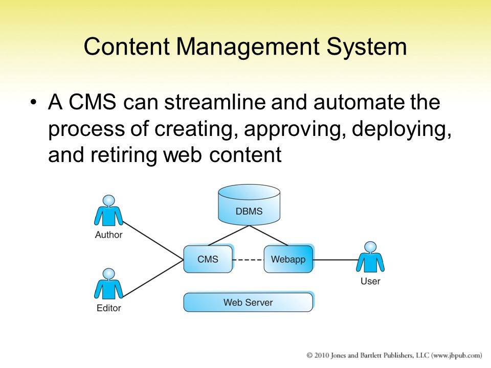 Content Management System A CMS can streamline and automate the process of creating, approving, deploying, and retiring web content