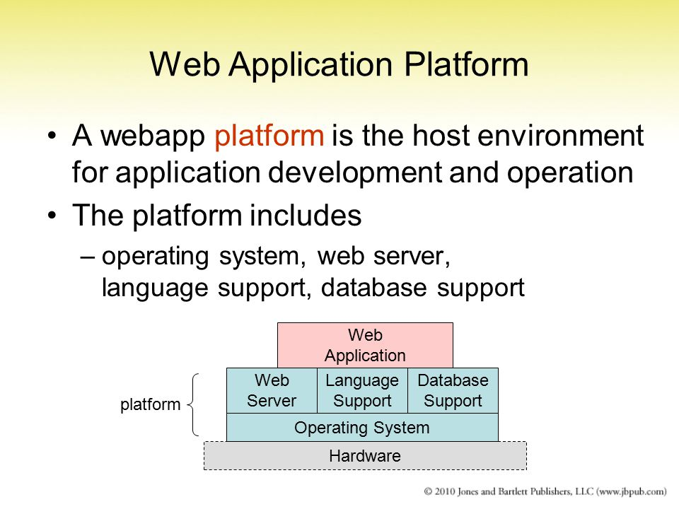Web Application Platform A webapp platform is the host environment for application development and operation The platform includes –operating system, web server, language support, database support Hardware Web Server Language Support Database Support Operating System Web Application platform