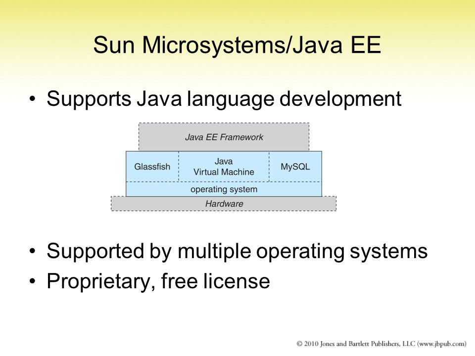 Sun Microsystems/Java EE Supports Java language development Supported by multiple operating systems Proprietary, free license