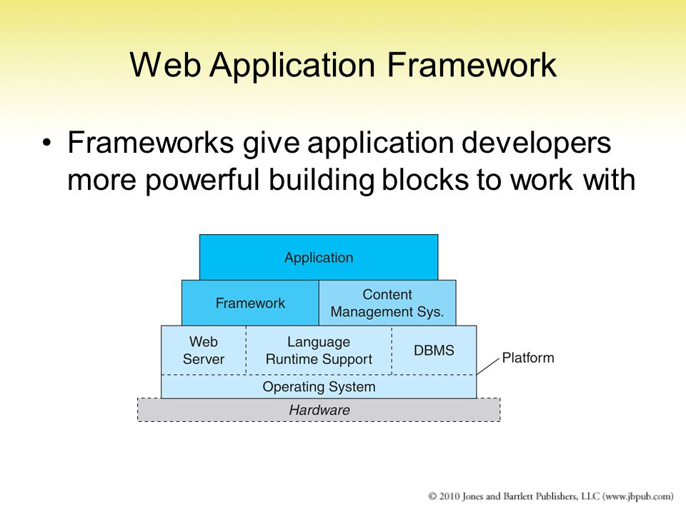 Web Application Framework Frameworks give application developers more powerful building blocks to work with