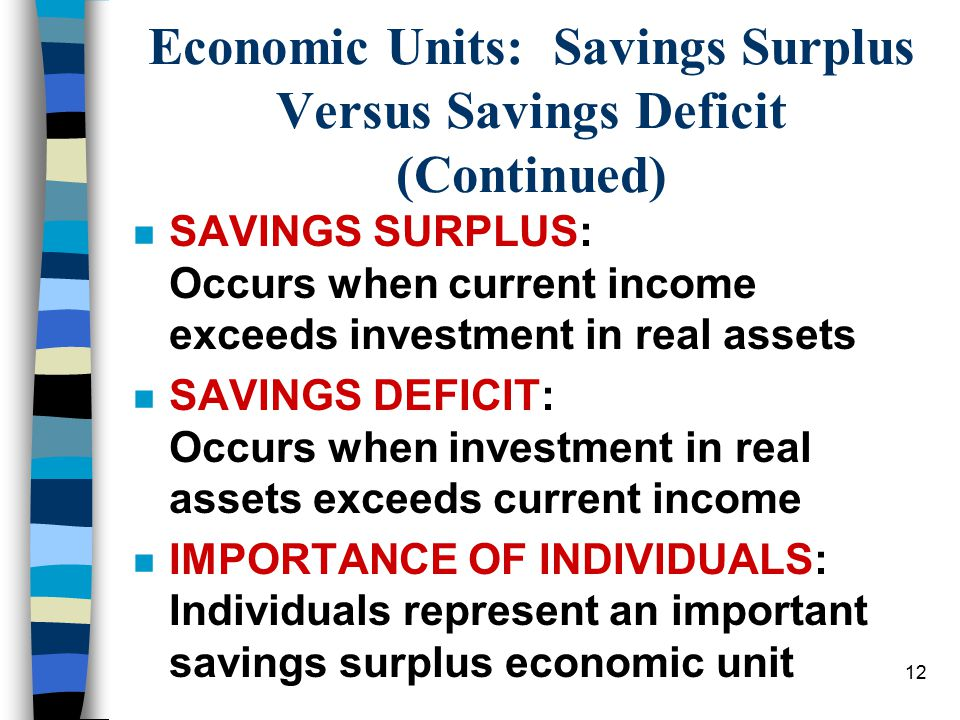 12 Economic Units: Savings Surplus Versus Savings Deficit (Continued) n SAVINGS SURPLUS: Occurs when current income exceeds investment in real assets n SAVINGS DEFICIT: Occurs when investment in real assets exceeds current income n IMPORTANCE OF INDIVIDUALS: Individuals represent an important savings surplus economic unit
