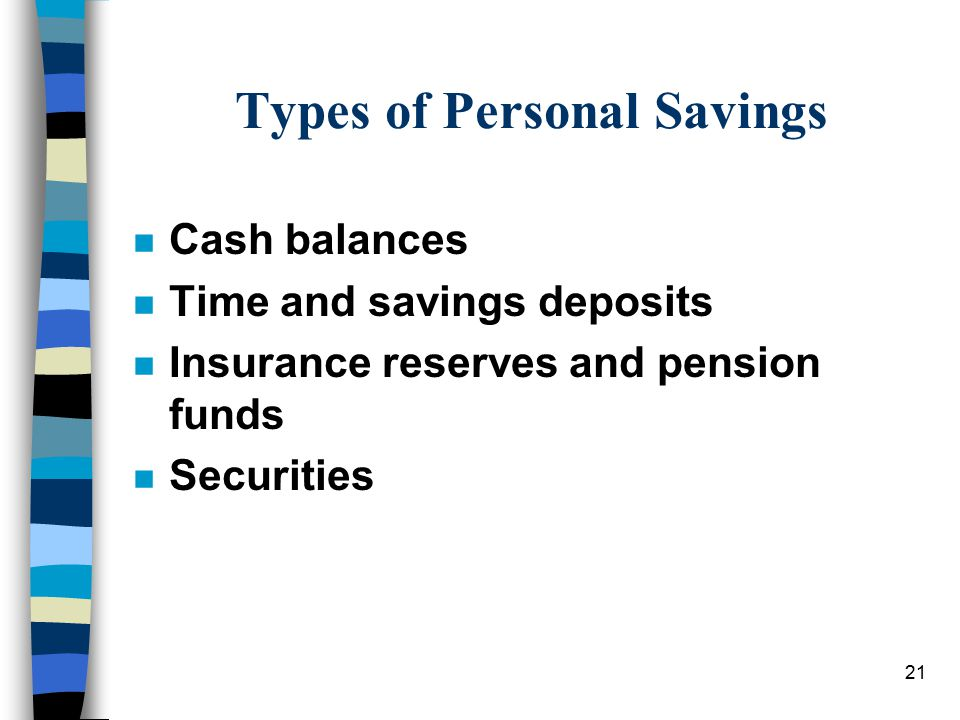 21 Types of Personal Savings n Cash balances n Time and savings deposits n Insurance reserves and pension funds n Securities