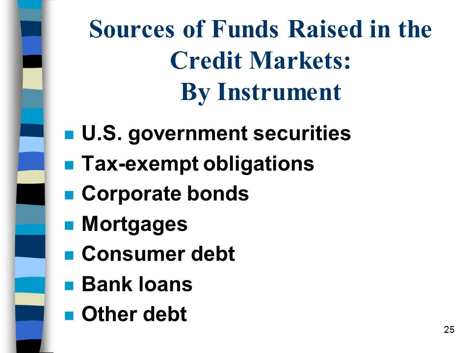 25 Sources of Funds Raised in the Credit Markets: By Instrument n U.S.