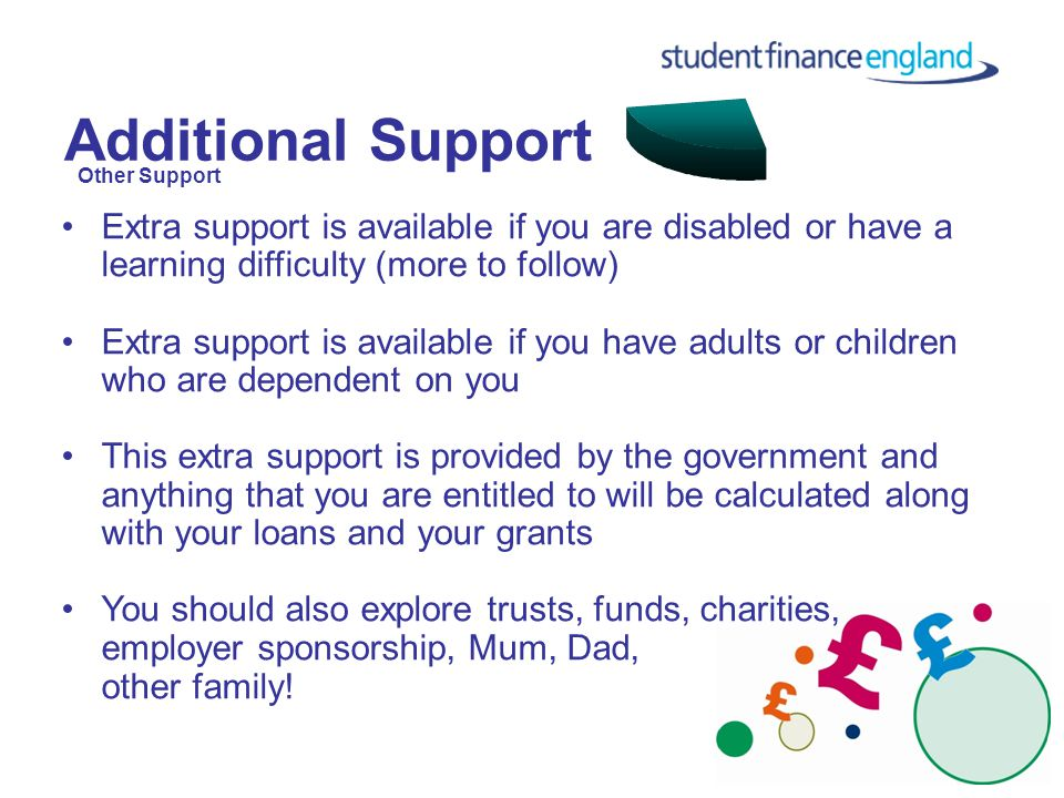 Additional Support Extra support is available if you are disabled or have a learning difficulty (more to follow) Extra support is available if you have adults or children who are dependent on you This extra support is provided by the government and anything that you are entitled to will be calculated along with your loans and your grants You should also explore trusts, funds, charities, employer sponsorship, Mum, Dad, other family.