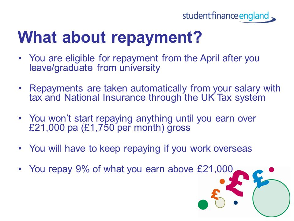 What about repayment.