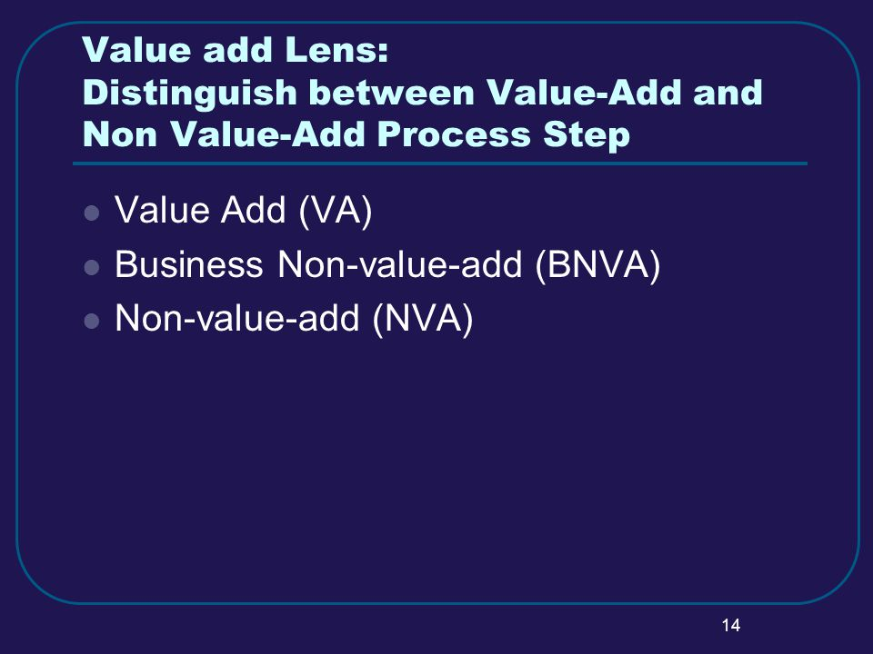 14 Value add Lens: Distinguish between Value-Add and Non Value-Add Process Step Value Add (VA) Business Non-value-add (BNVA) Non-value-add (NVA)