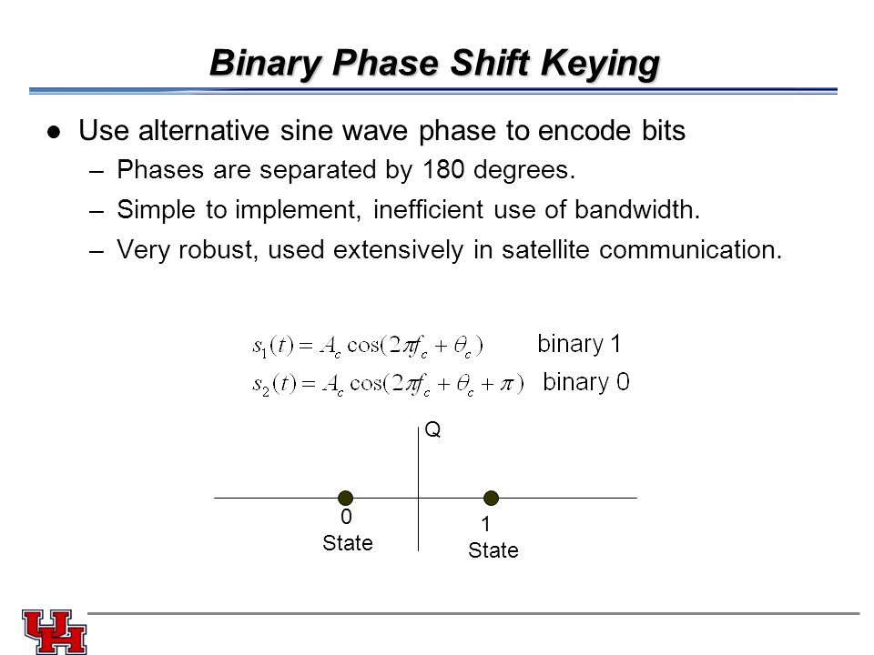 Binary Phase Shift Keying Use alternative sine wave phase to encode bits –Phases are separated by 180 degrees.